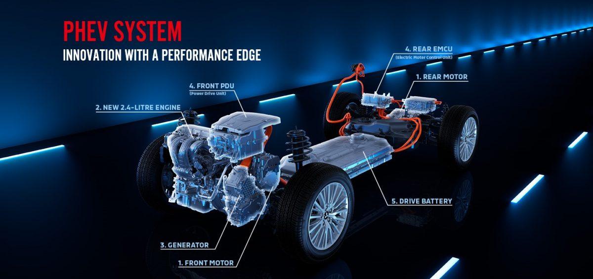 ข่าวรถวันนี้ : มิตซูบิชิ มอเตอร์ส ผู้นำนวัตกรรมพลังงานไฟฟ้า