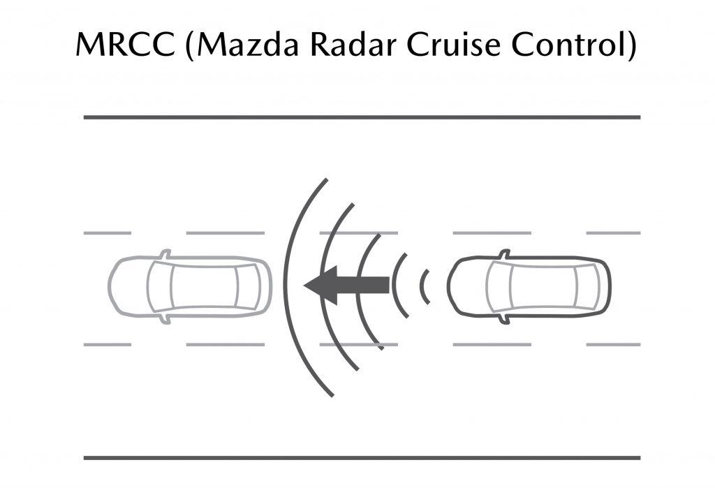 เทคนิครถยนต์ : เรียนรู้ เทคโนโลยี ความปลอดภัย i-Activsense ในรถยนต์ มาสด้ายุคใหม่