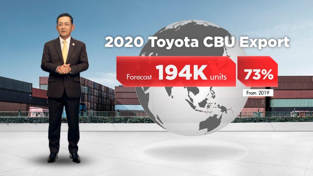 ข่าวรถวันนี้ : โตโยต้า แถลงยอดขายตลาดรถยนต์ครึ่งแรกของปี 2563 พร้อมคาดการณ์ตลาดรวมอยู่ที่ 660,000 คัน