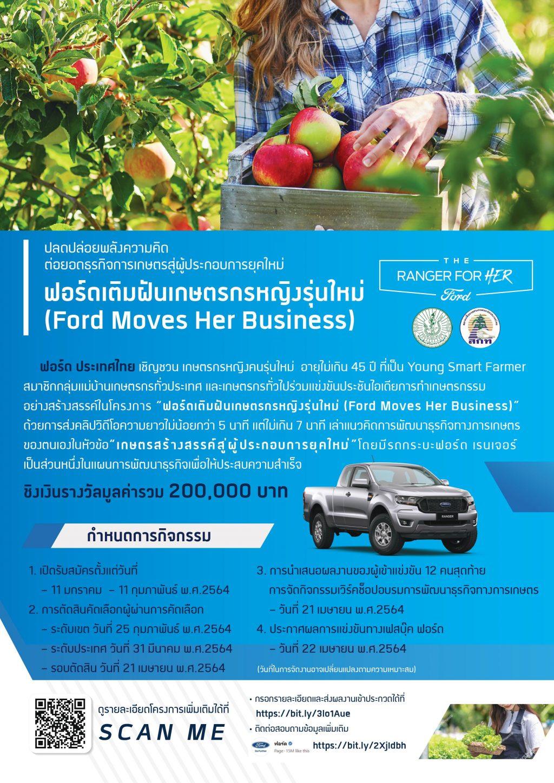 """ข่าวรถวันนี้ : """"ฟอร์ดเติมฝันเกษตรกรหญิงรุ่นใหม่"""" จัดการประกวดและมอบทุนต่อยอดธุรกิจ มูลค่ารวมกว่า 200,000 บาท"""
