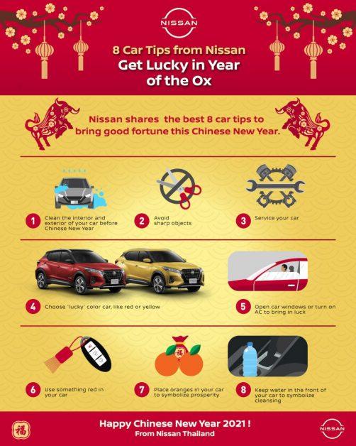 ข่าวรถวันนี้ : เสริมความเฮงรับตรุษจีนปีฉลูกับแปดเคล็ดลับเรื่องรถจากนิสสัน